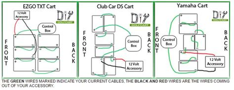 wire accessories   golf cart accessories locating  volts diygolfcartcom
