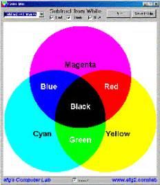 color mix efg s color mix report