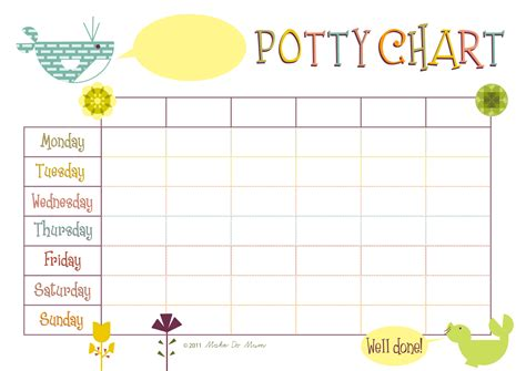 potty training chart template free search results
