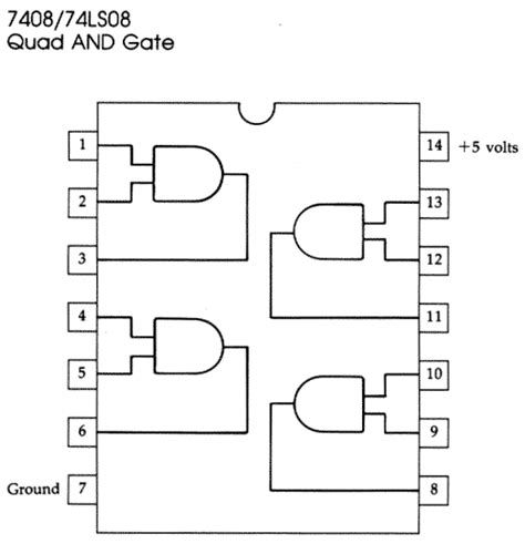 integrated circuits of and gate integrated circuit for and gate 28 images or gate digital logic and gate basic logic gates