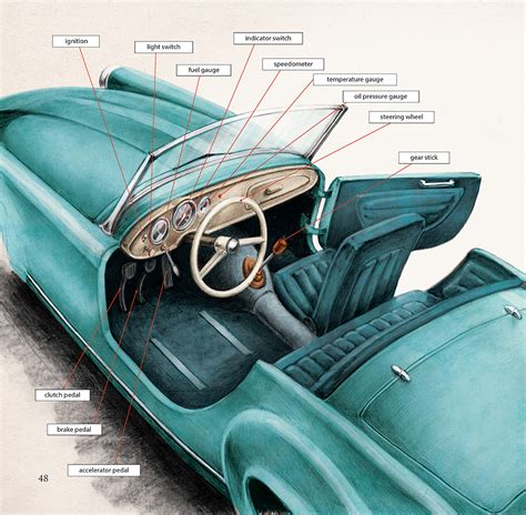 000819680x how to build a car how to build a car quarto knows blog