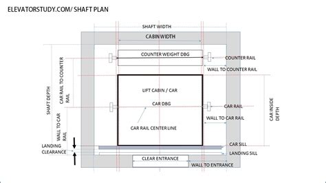 Floor Plan Apps For Ipad by Elevator Plan Drawing Wolofi Com