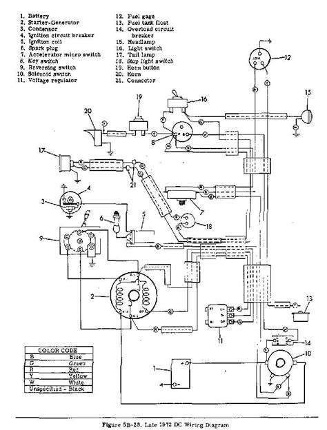 1995 ezgo 36v golf cart wiring diagram v free