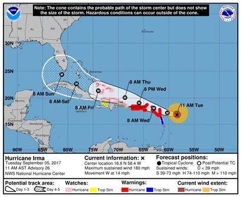 weather underground hurricane tracking great lakes weather key to hurricane irma track mlive com