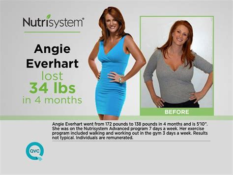 Angies Starving Herself by Cancer Survivor Angie Everhart S Dieting For