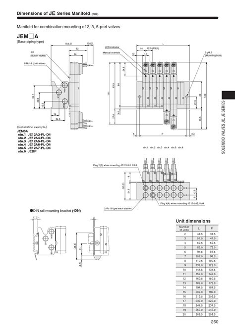 e90 m3 fuse box wiring and parts diagram