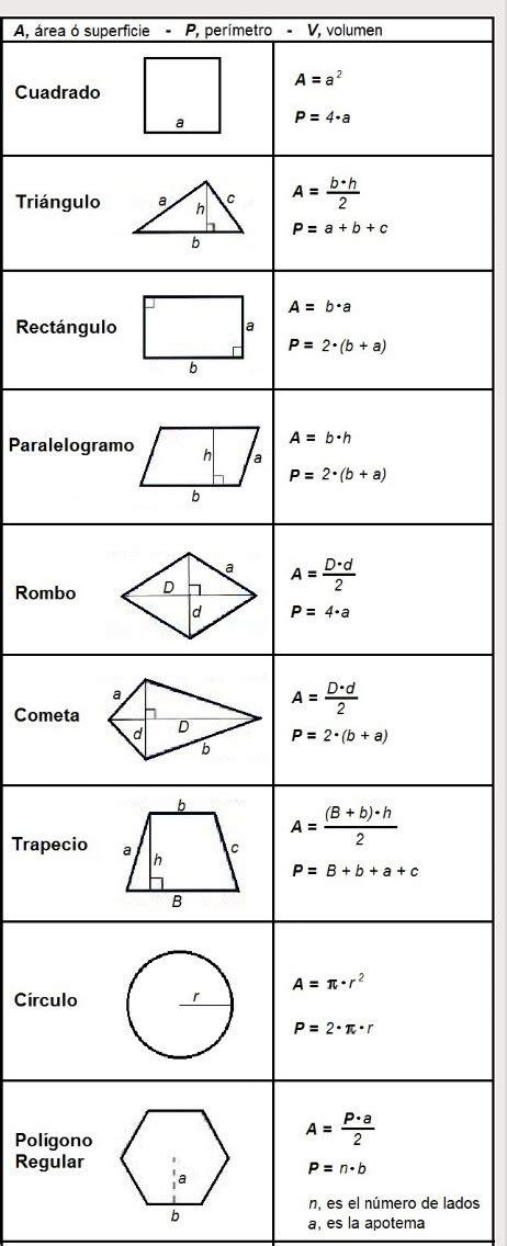 figuras geometricas area y volumen volumen 225 rea y per 237 metro de las figuras geom 233 tricas