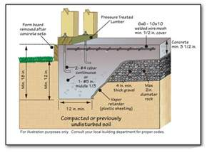Pole Barn House Floor Plans slab grade foundation house plans 26058