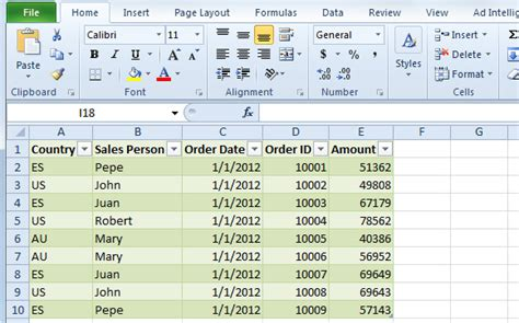 Excel Tables Templates by How To Use Excel Pivot Tables