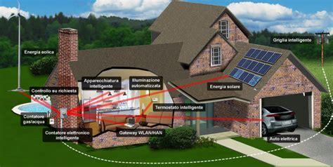 la casa intelligente applicazioni industriali e soluzioni globali