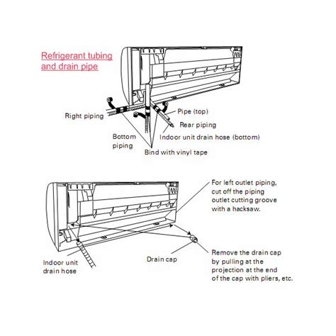 Murah Selang Drain Indoor Ac installation of the wall mounted indoor unit of the split