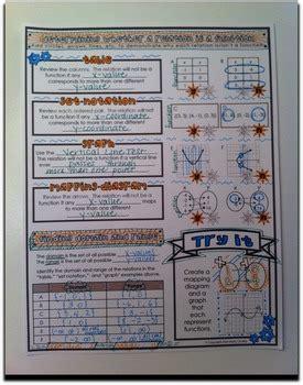 functions doodle notes  math giraffe teachers pay teachers