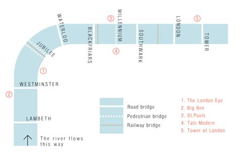 map of river thames bridges the bridges overthe river thames
