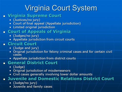Virginia District Court Records The Organization And Jurisdiction Of Federal And State