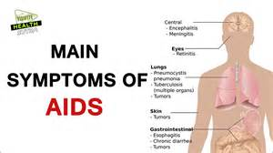 Hiv aids symptoms in women main symptoms of hiv or aids youtube