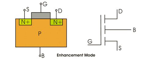transistor mosfet tipe n mosfet working principle of p channel n channel mosfet