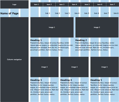 website design layout using grid systems 970 grid system 12 columns 68 pixels column width 14