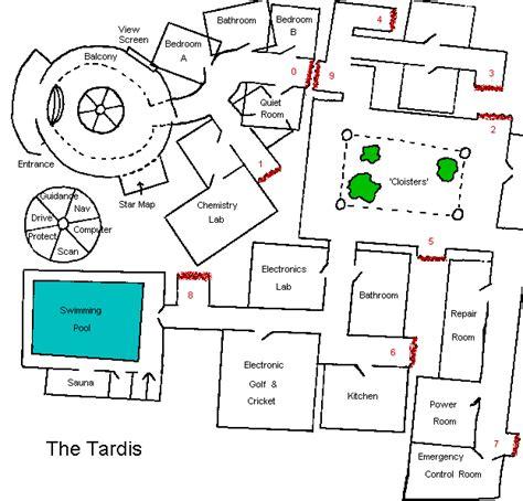 scenario jane s garden