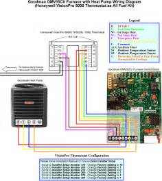 wire furnace thermostat wiring diagram get free image about wiring diagram