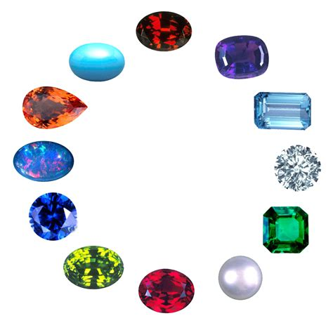 different types of gemstones with pictures www imgkid