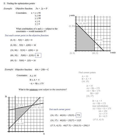 Linear Programming Worksheet With Answers by Linear Programming Worksheet Lesupercoin Printables