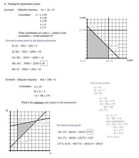 Linear Programming Worksheet by Linear Programming Worksheet Lesupercoin Printables