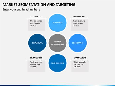 Market Segmentation And Targeting Powerpoint Sketchbubble Target Market Segment Strategy Template
