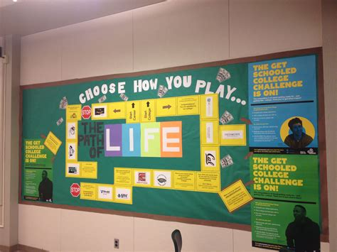 themes related to family college and career bulletin board work related