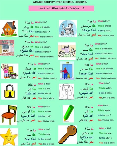 how to say bathroom in arabic best 25 learning arabic ideas on pinterest
