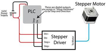 servo wiring color servo wiring diagram free