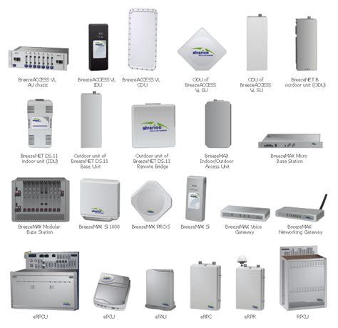 network equipment layout design elements alvarion cisco