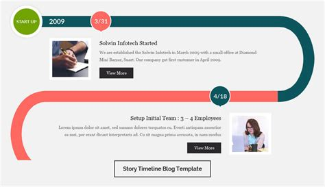 blog designer pro best responsive wordpress plugin