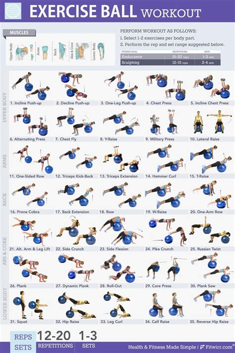 25 best ideas about floor exercises on simple ab workout weekly workout routines