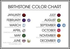 Birthstone color chart their zodiac sign and other birthstone