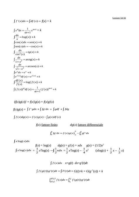 dispense matematica generale integrazione funzioni dispense