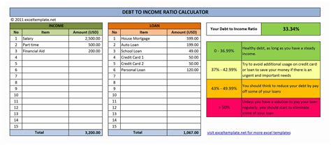 Credit Card Calculator Excel Template Mortgage Overpayment Calculator Excel Spreadsheet Spreadsheets