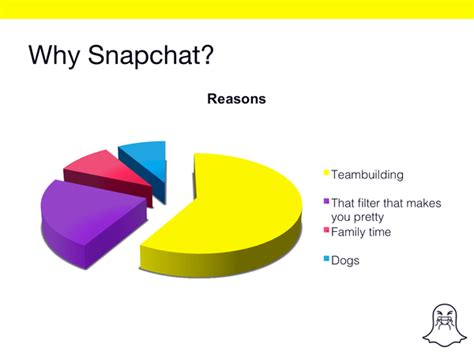 guide  snapchat  people  dont  snapchat