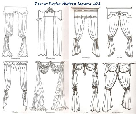 How To Make A Jabot Valance Dec A Porter Imagination Home Classical Curtains Then