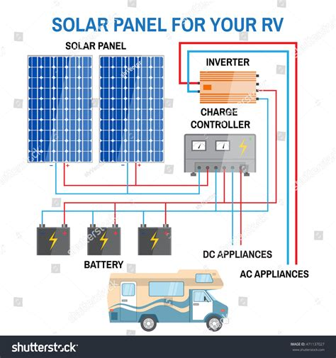 a simple diagram rv solar power wiring diagram schemes