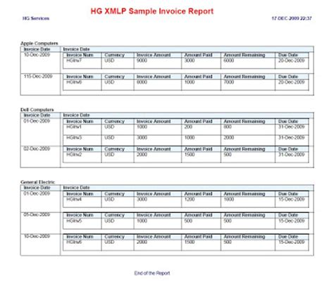how to create rtf template for xml publisher create xml publisher report using oracle reports rdf