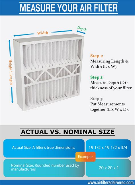 Ac Air Purifier air conditioner filter filters 1pcs hepa filter element