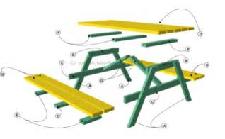 Picnic table plans diy projects