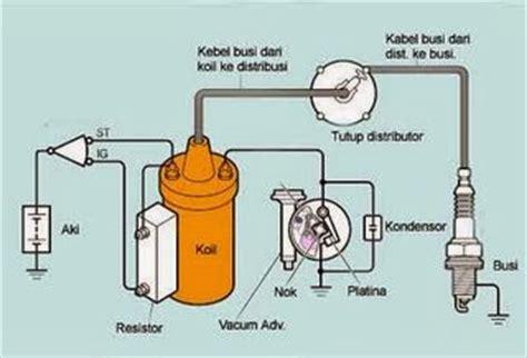Cap Distributor Tutup Delco Timor Sohc rangkaian komponen sistem pengapian mobil injection dan mobil karburator azis motor depok