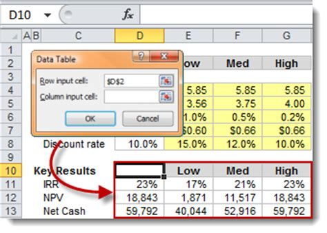Sensitivity Table In Excel by Sensitivity Analysis In Spreadsheets Sumwise