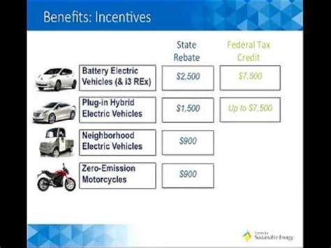 Electric Car Price Comparison Simcenter Quotes Colin Santulli On Electric Car Price