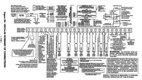 vista 20p wiring diagram pdf rj31x installation diagram