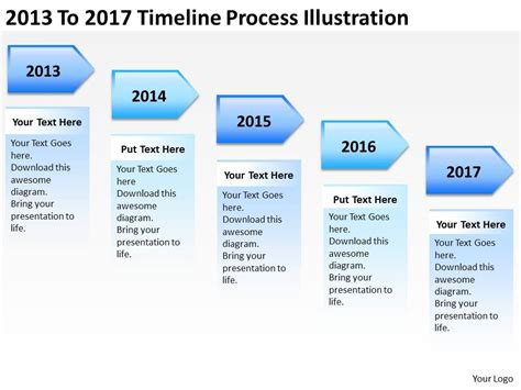 Professional Marketing Presentation Showing Product Roadmap Timeline 2013 To 2017 Timeline Roadmap Timeline Template Ppt