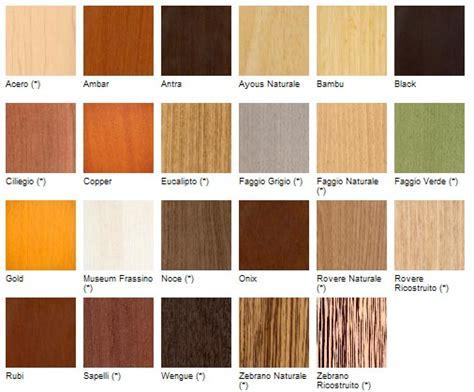 gamma di colori per interni sap gamma di finiture per interni