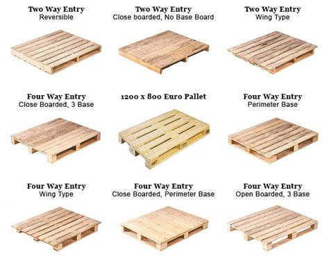international standard pallet sizes dimensions pallet