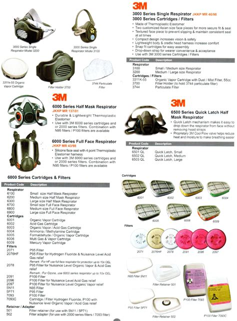 3m Particulate Filter 2097 P100 With Nuisance Level Organic Vapor 3m particulate filter 2097 07184 aad p100 with nuisance level organic vapor relief